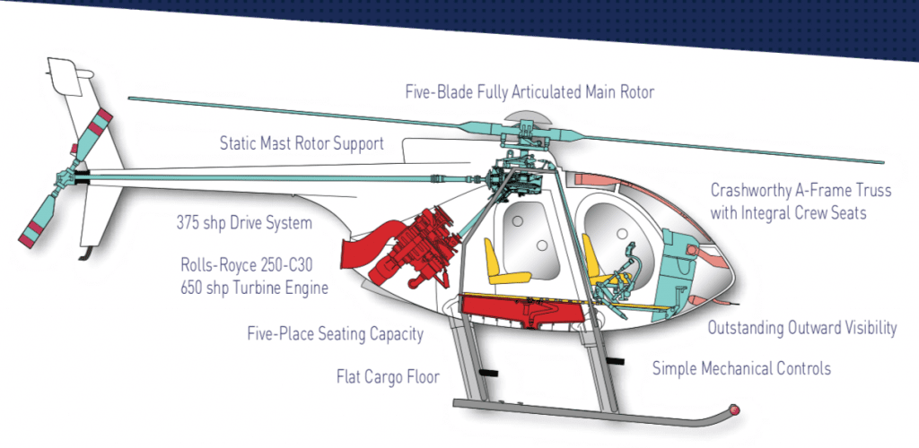 MD 500 specs